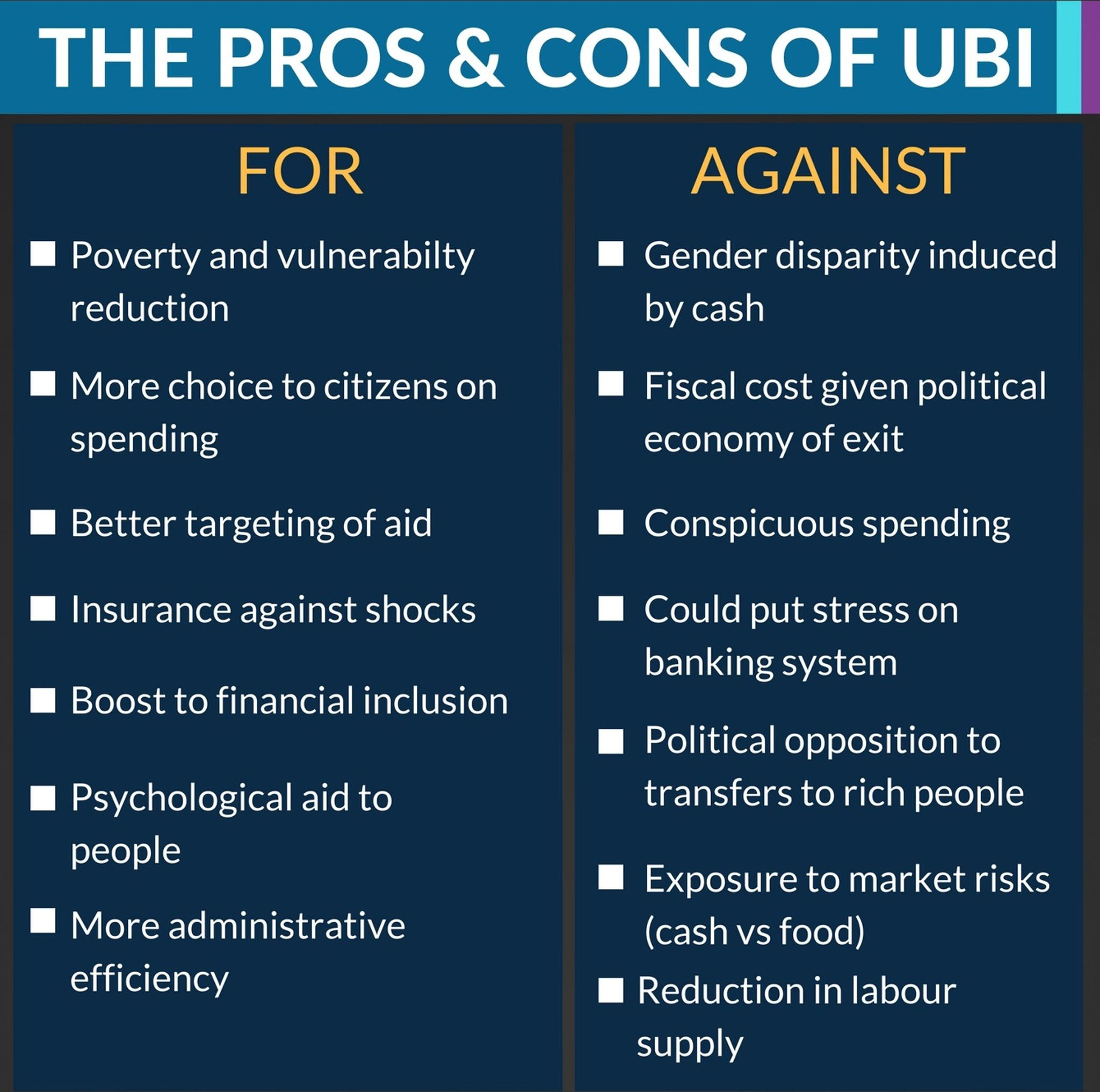 ubi, Universal Basic Income Scheme